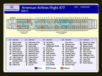 Images of Flight 77 Passenger List - #rock-cafe